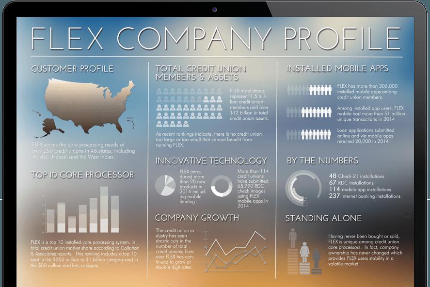 CMC FLEX Company Profile